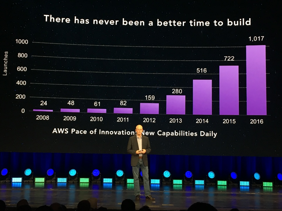 AWS Summit Keynote
