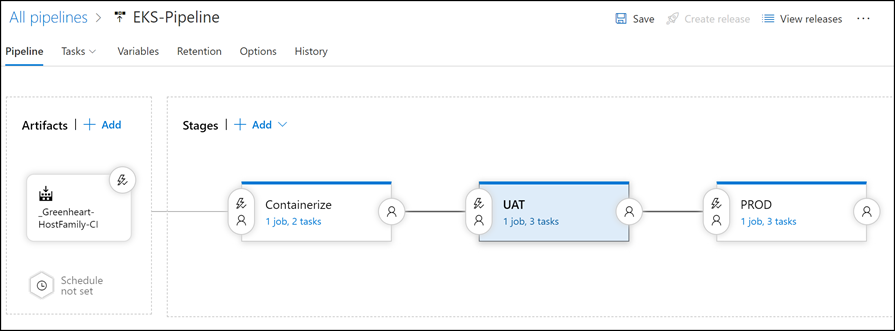 A CI/CD Pipeline with Azure DevOps and AWS Managed Kubernetes