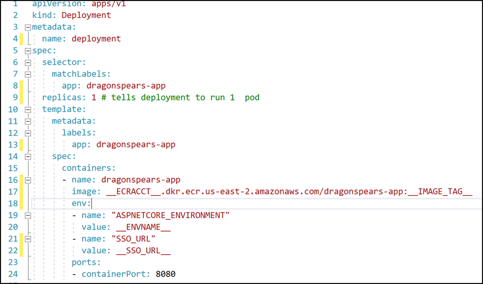 In each environmental step, you are transforming your deployment YAML file with environmental settings, pointing to your container and the special ASPNETCORE_ENVIRONMENT variable