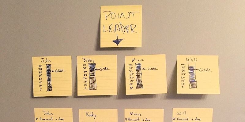 What I Learned About Leadership From Applying Kanban Process at Home